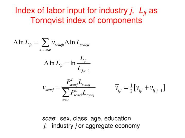Index of labor input for industry