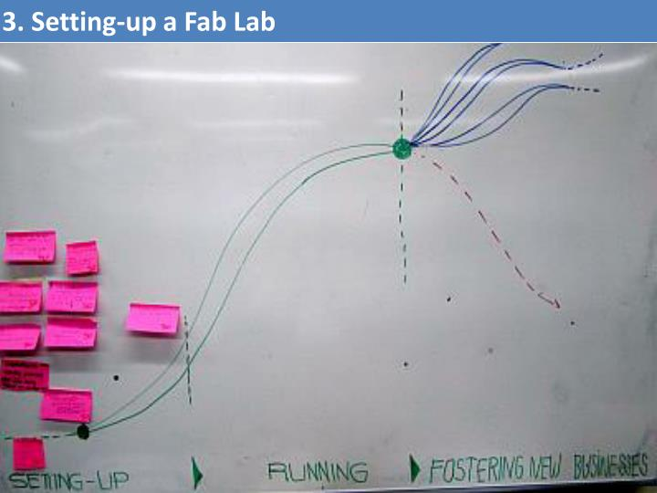 3. Setting-up a Fab Lab