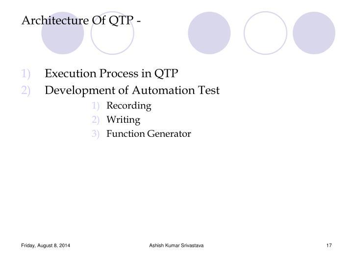 Architecture Of QTP -