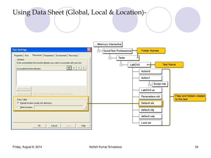 Using Data Sheet (Global, Local & Location)-