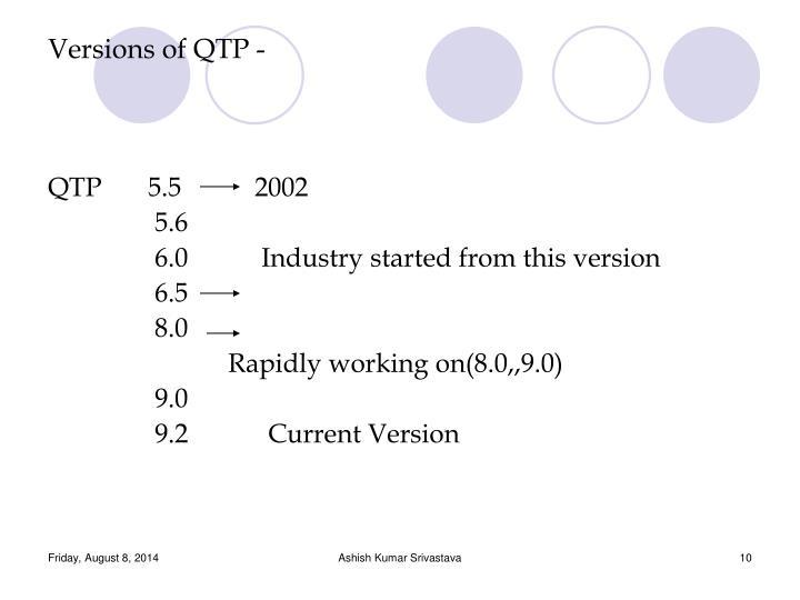 Versions of QTP -