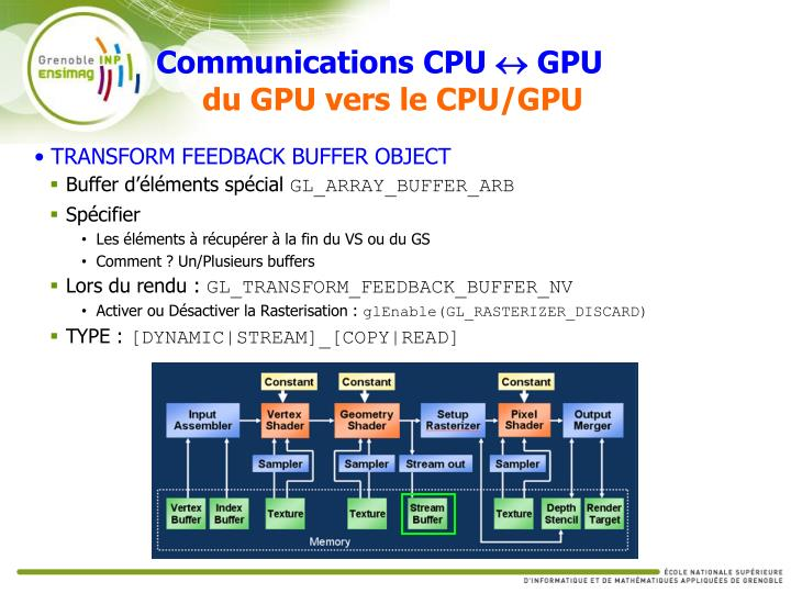 Communications CPU