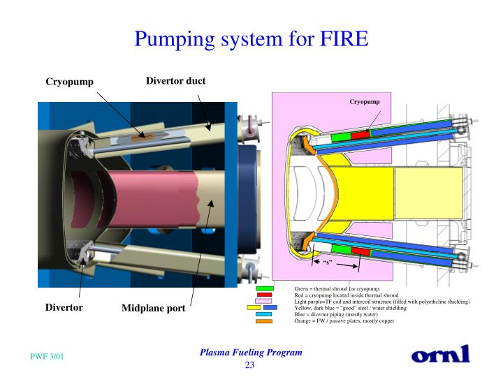 Pumping system for FIRE