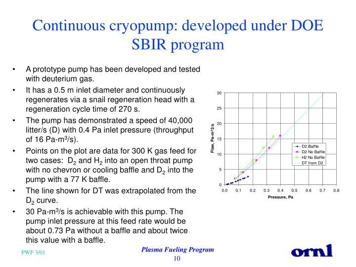 Continuous cryopump: developed under DOE SBIR program