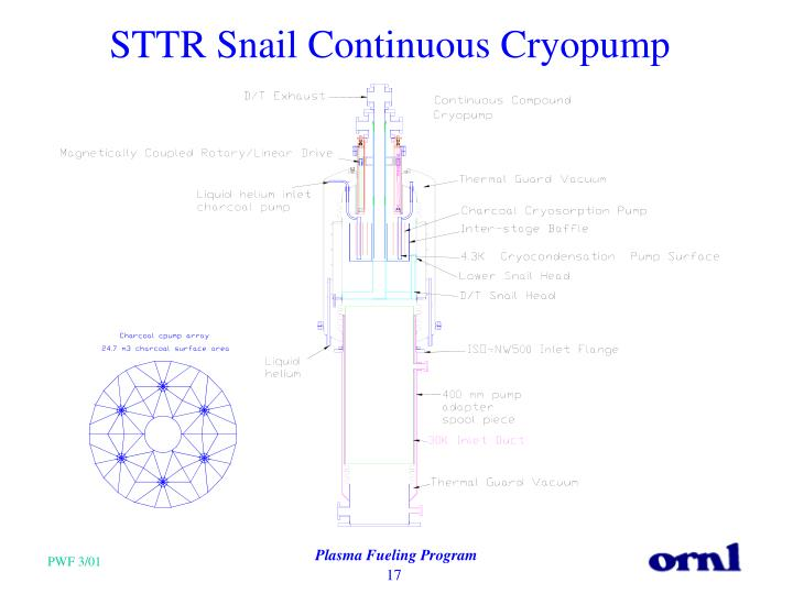 STTR Snail Continuous Cryopump