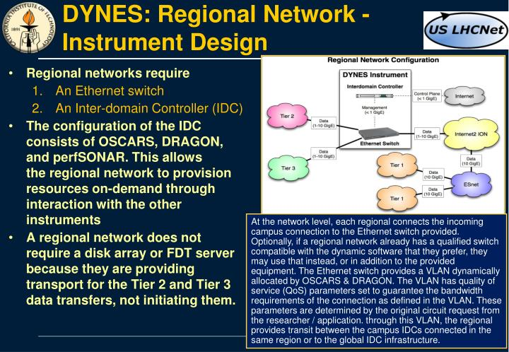 DYNES: Regional Network - Instrument Design