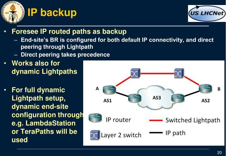 IP backup