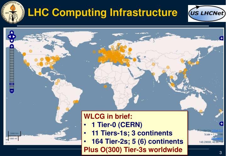 LHC Computing Infrastructure