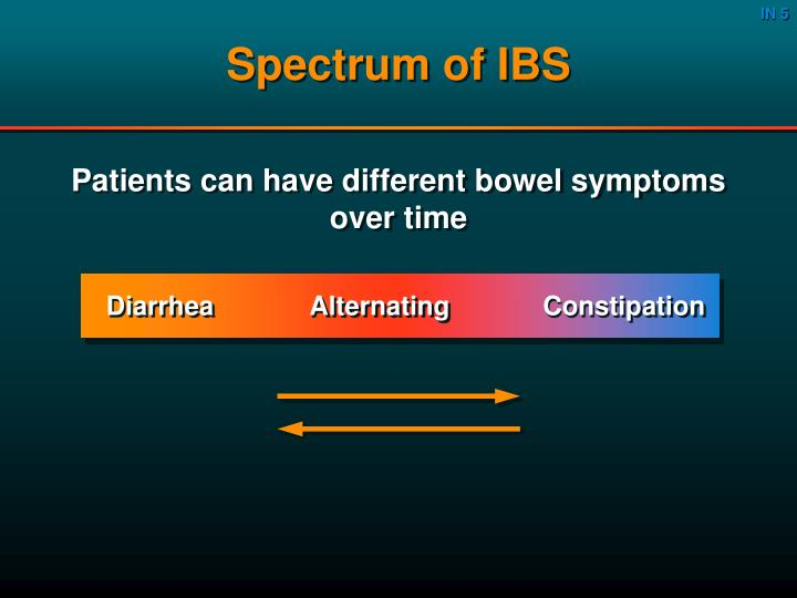 Spectrum of IBS