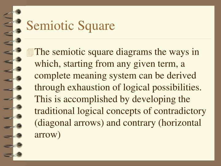 Semiotic Square
