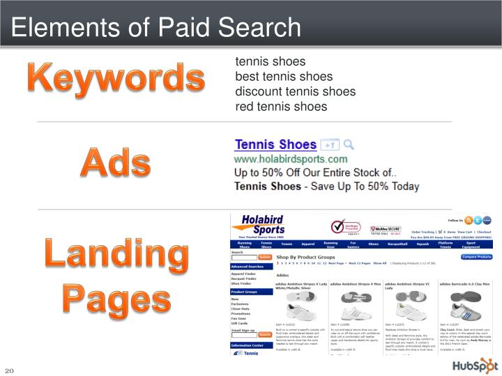 Elements of Paid Search