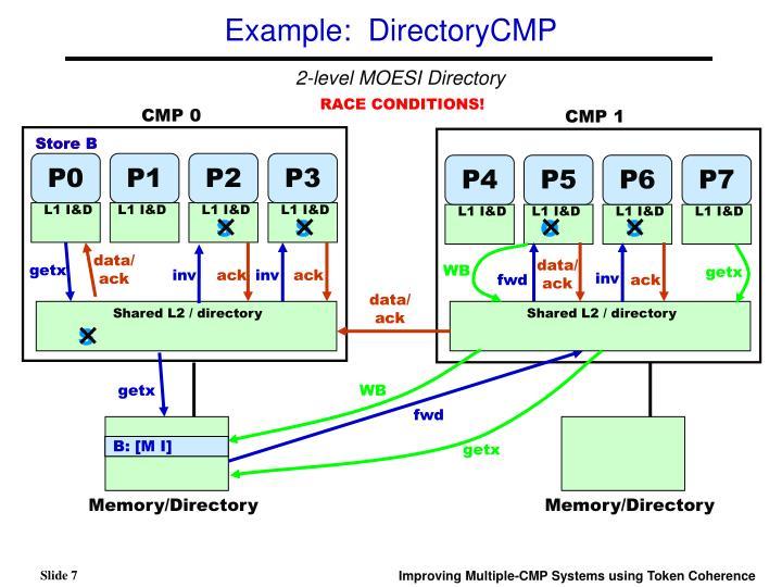 Example:  DirectoryCMP