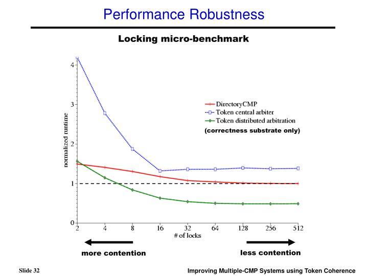 Performance Robustness