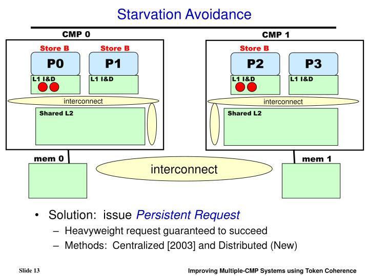 Starvation Avoidance
