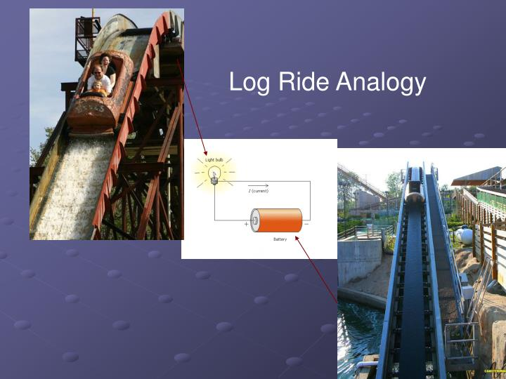 Log Ride Analogy