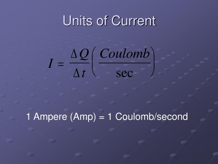 Units of Current