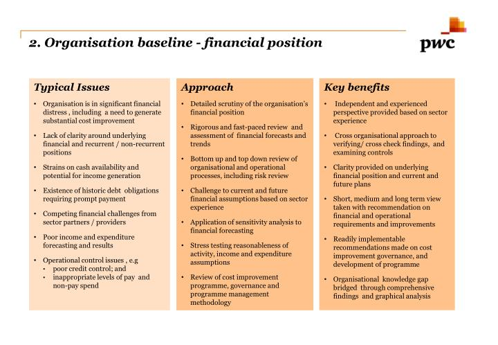 2. Organisation baseline - financial position