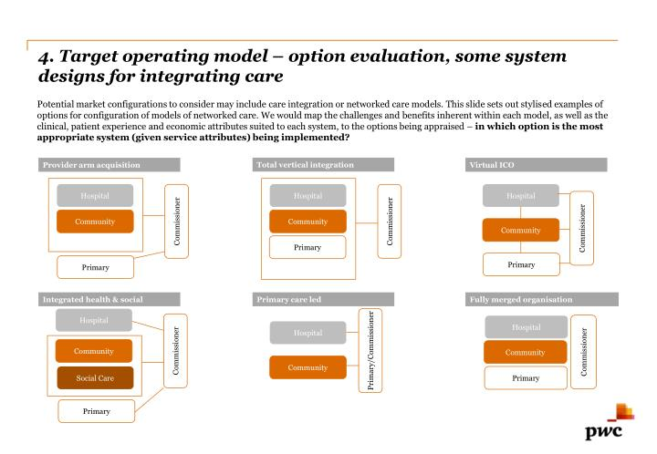 4. Target operating model – option evaluation, some system designs for integrating care