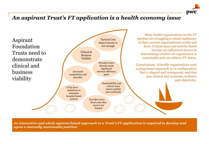 An aspirant Trust's FT application is a health economy issue