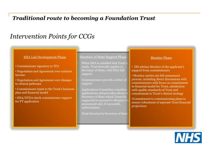Traditional route to becoming a Foundation Trust