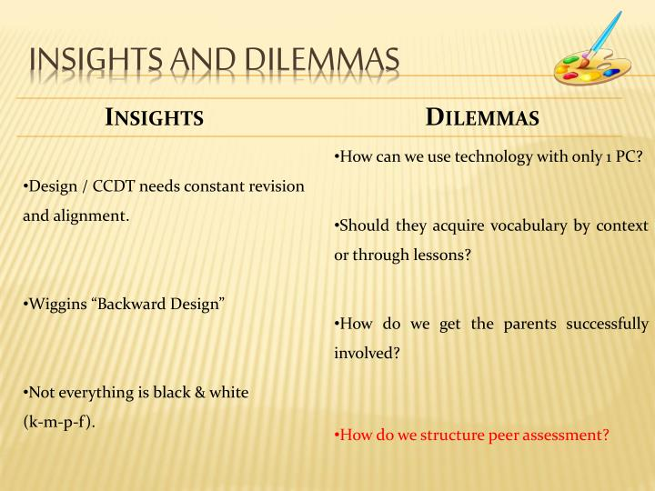 Insights and dilemmas