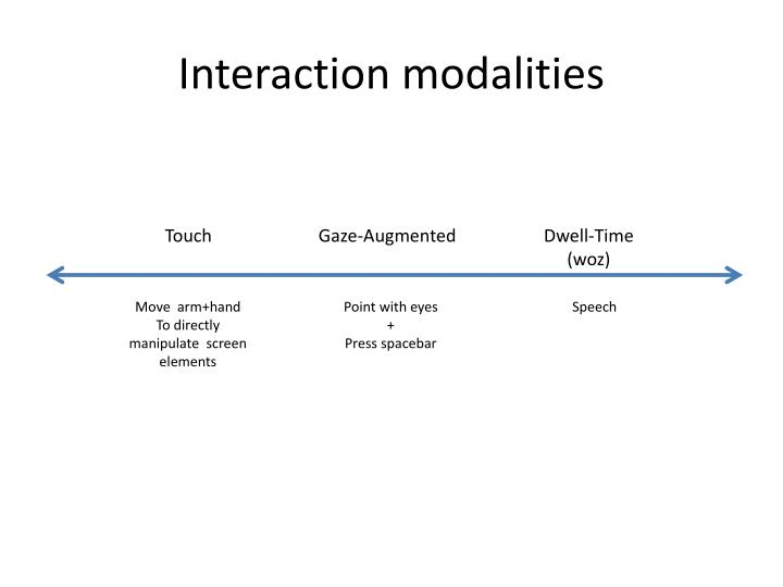 Interaction modalities