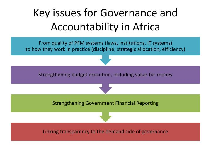 Key issues for Governance and Accountability in Africa