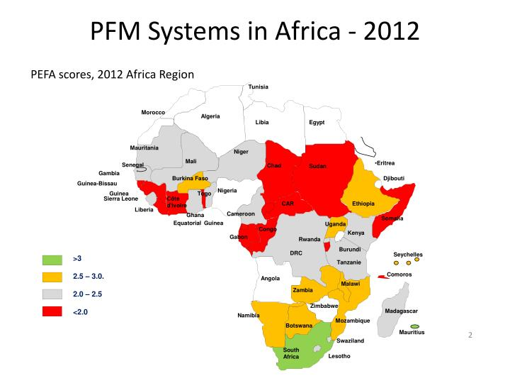Pfm systems in africa 2012