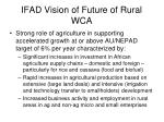 ifad vision of future of rural wca
