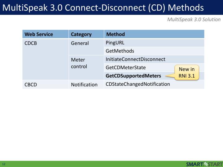 MultiSpeak 3.0 Connect-Disconnect (CD) Methods