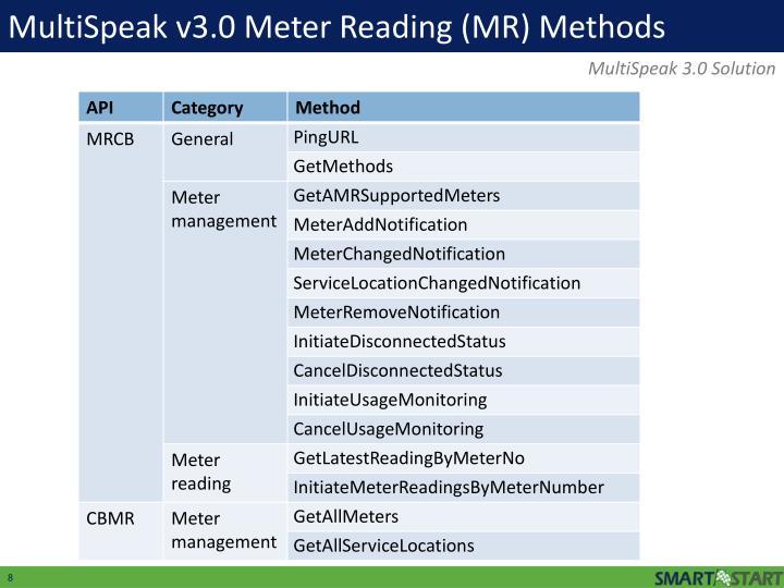 MultiSpeak v3.0 Meter Reading (MR) Methods