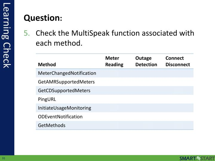 Check the MultiSpeak function associated with each method.