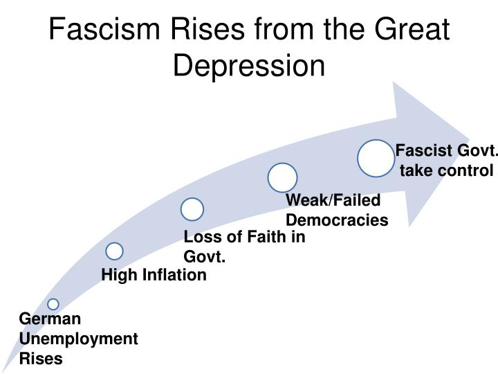 Fascism Rises from the Great Depression