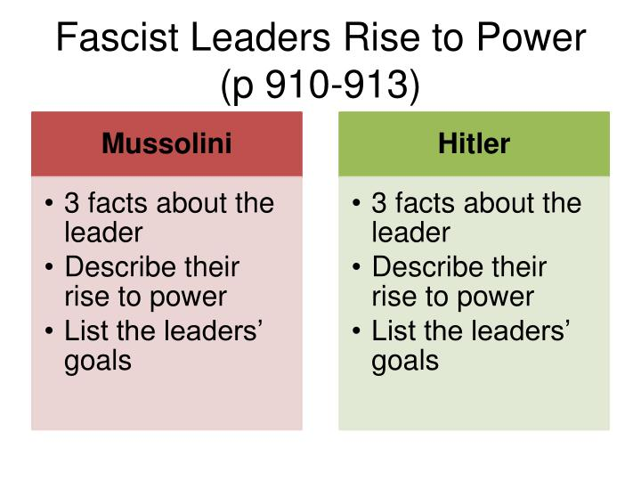 Fascist Leaders Rise to Power