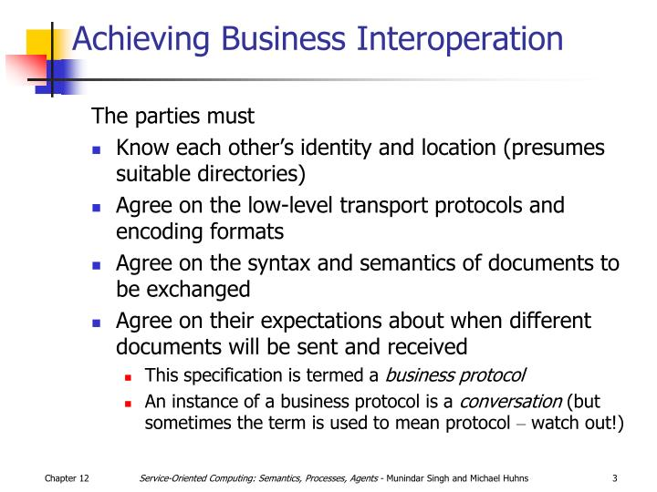 Achieving Business Interoperation