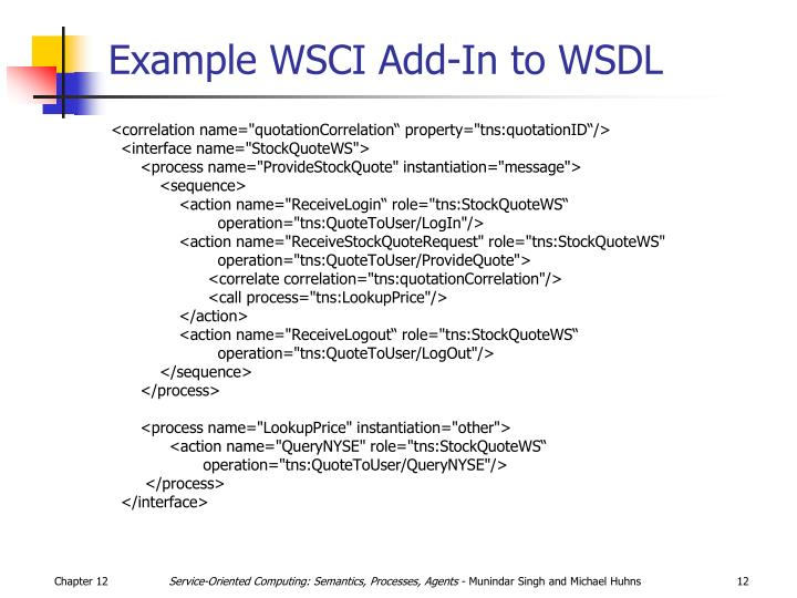 Example WSCI Add-In to WSDL