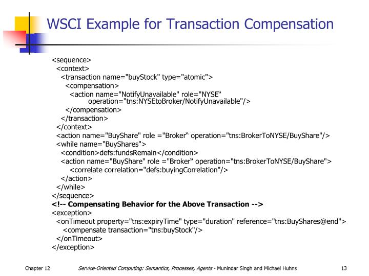 WSCI Example for Transaction Compensation