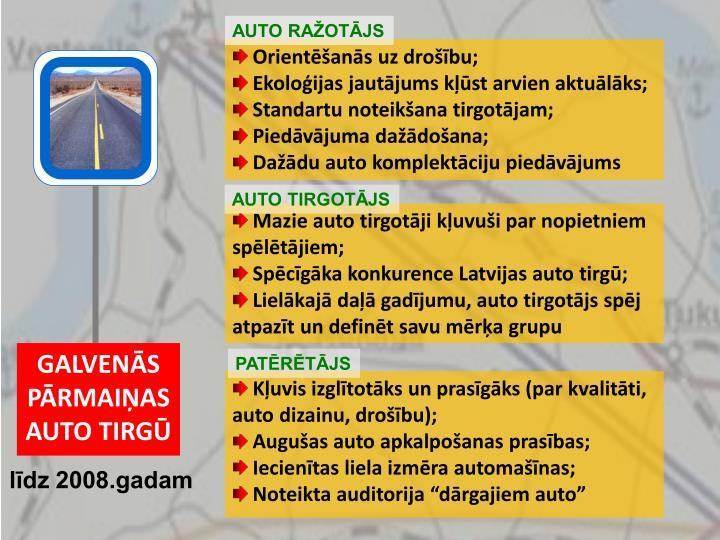 AUTO RAŽOTĀJS