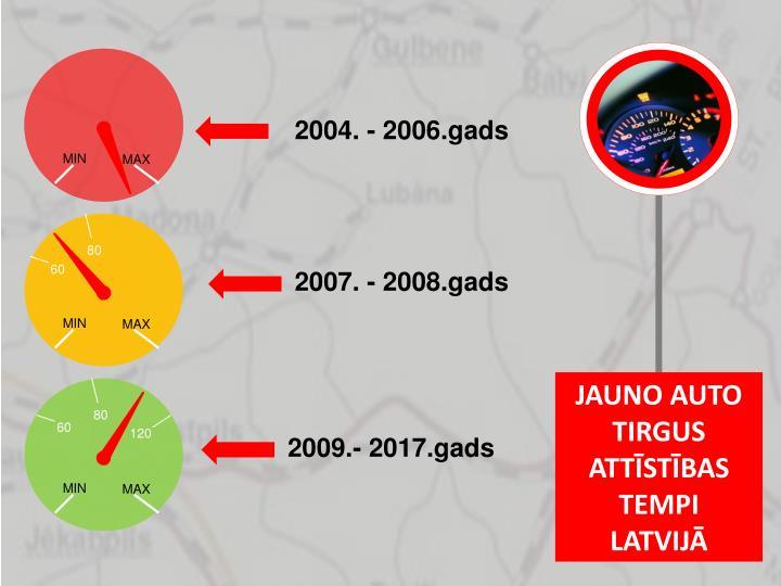 2004. - 2006.gads