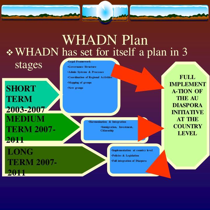 WHADN Plan