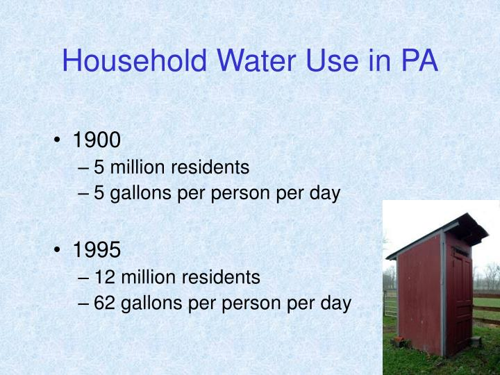 Household Water Use in PA