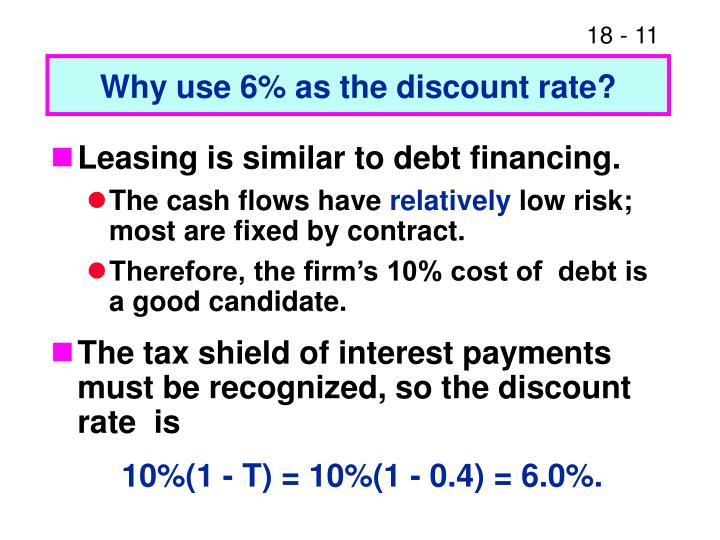 Why use 6% as the discount rate?