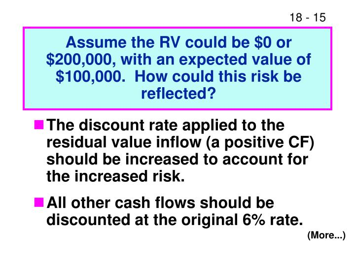Assume the RV could be $0 or $200,000, with an expected value of $100,000.  How could this risk be reflected?