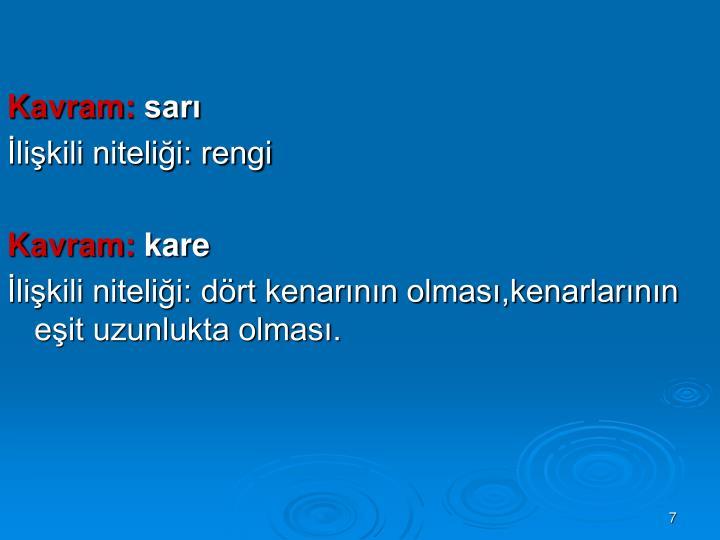 Kavram: