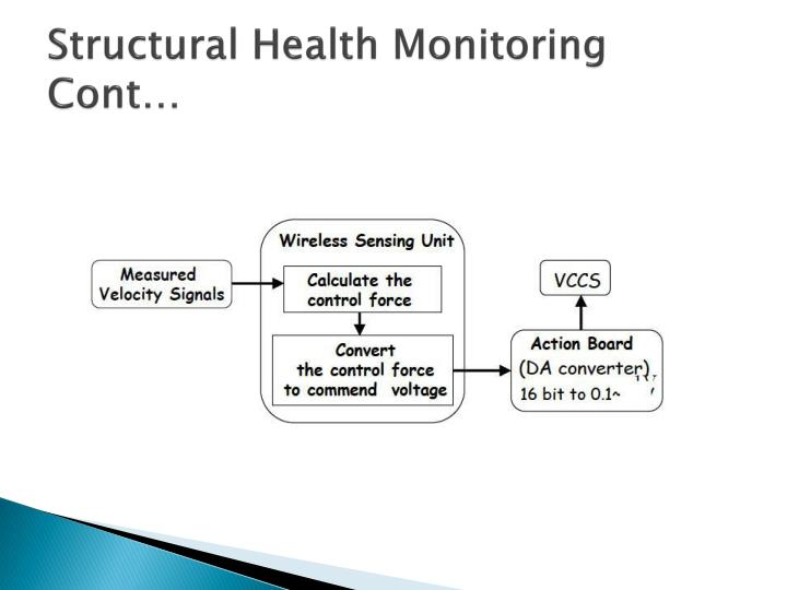Structural Health Monitoring  Cont…