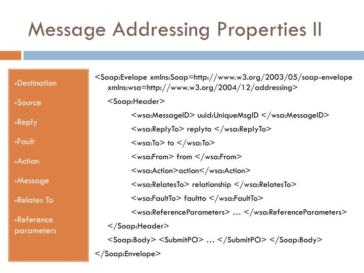 Message Addressing Properties II