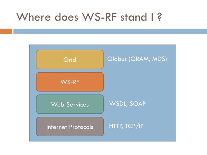 Where does WS-RF stand I ?