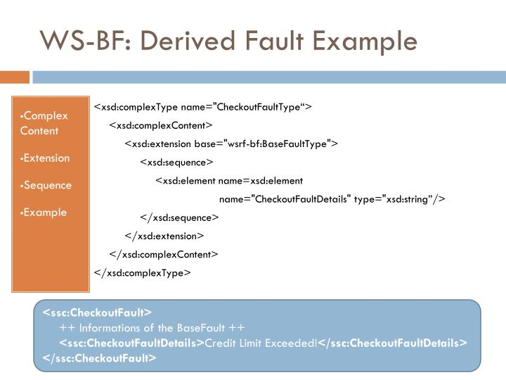WS-BF: Derived Fault Example