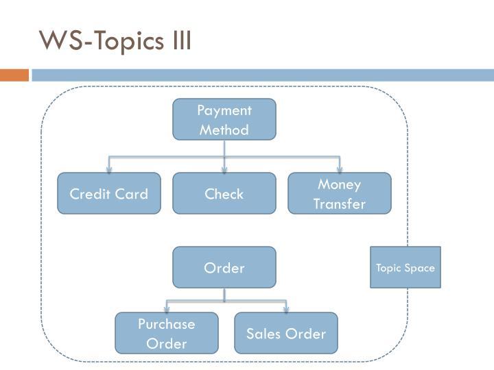 WS-Topics III