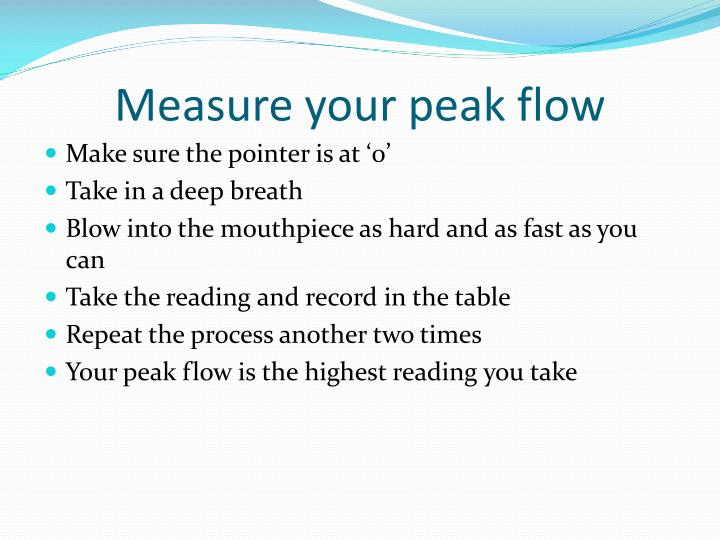 Measure your peak flow